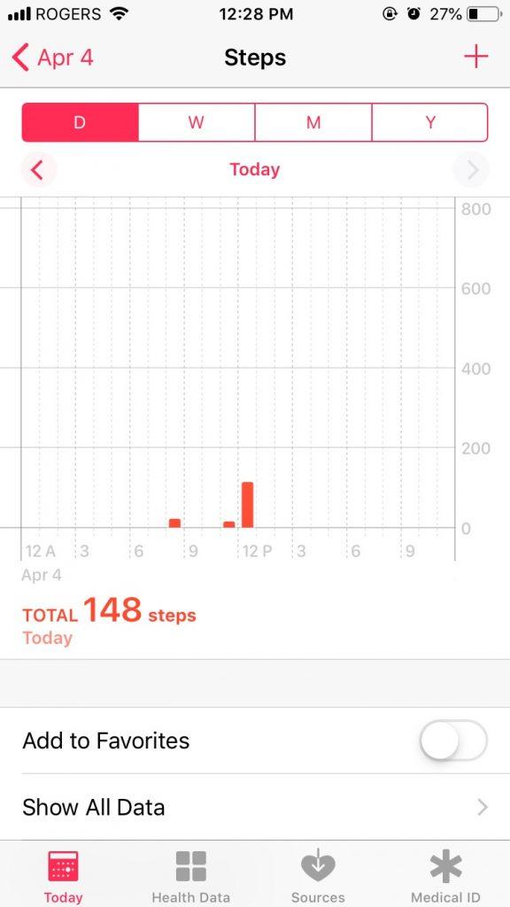 148 steps